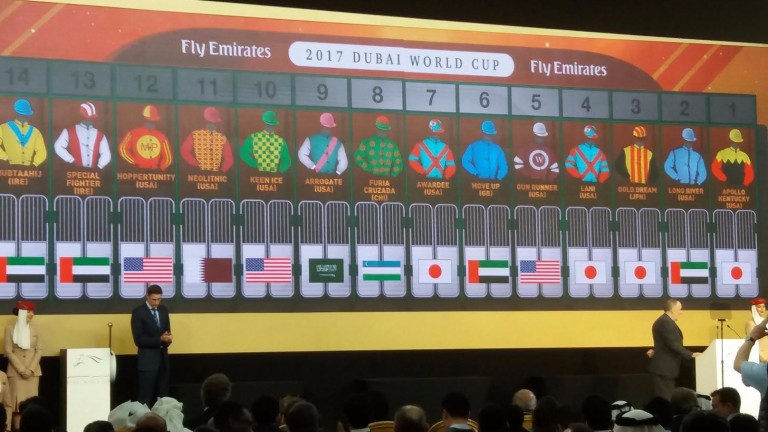 World Cup draw: how they will line up on Saturday