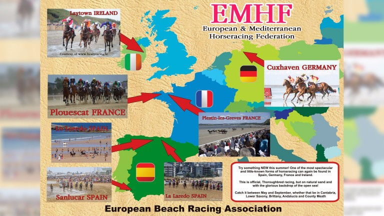 The full roster of European tracks that stage beach racing (courtesy of EMHF)
