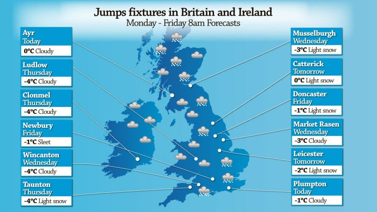 Jumps fixtures in Britain and Ireland Monday - Friday 8am Forecasts