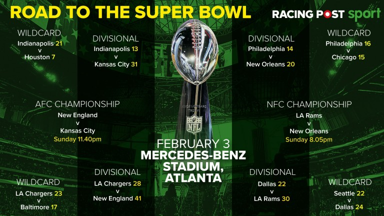 Championship round fixtures: Rams at Saints and Patriots at Chiefs