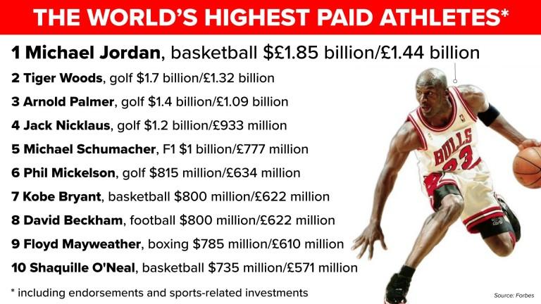 Какие скаковые лошади выиграли больше всего денег в спортивной истории?
