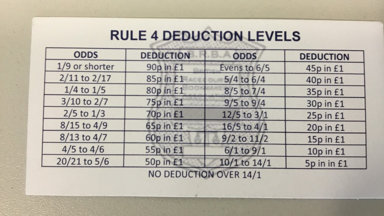 Rule 4 deductions sky betting thunder trade binary options