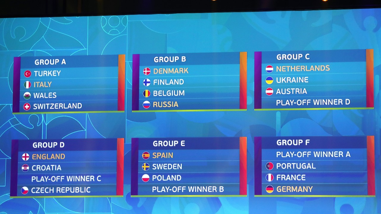 Worlds 2021 Groups